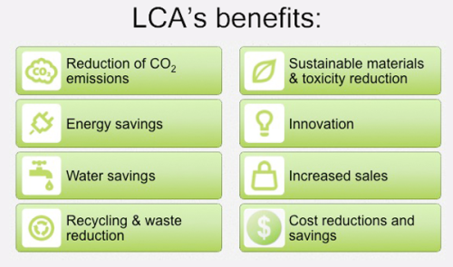 LCA-benefits